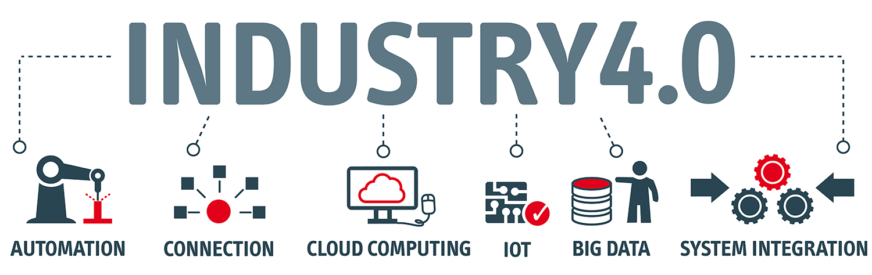 IoT IIot industry 4.0